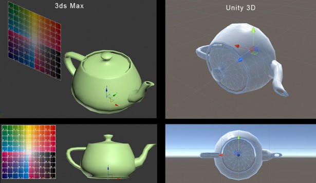 Max-to-Unity