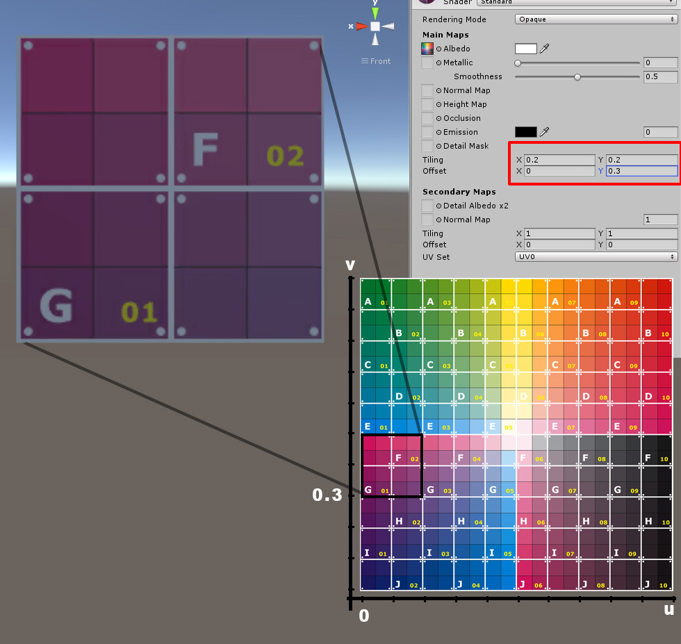 UV Coordinate Systems in 3ds Max, Unity, Unreal Engine | A Clockwork