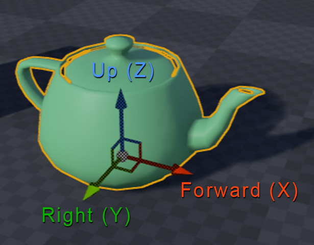 World Coordinate Systems in 3ds Max, Unity and Unreal Engine | A