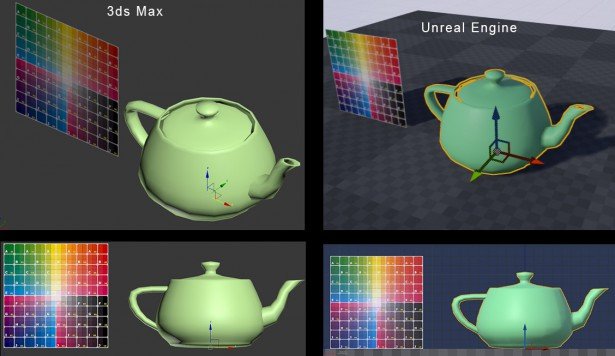 Unreal Engine forward, right and up vectors